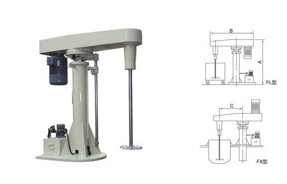 Stainless steel High Speed Disperser emulsifying machine / Electronic Lifting Disperser From India
